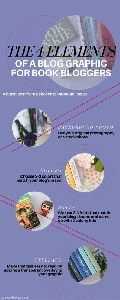 4-elements-of-a-blog-graphic